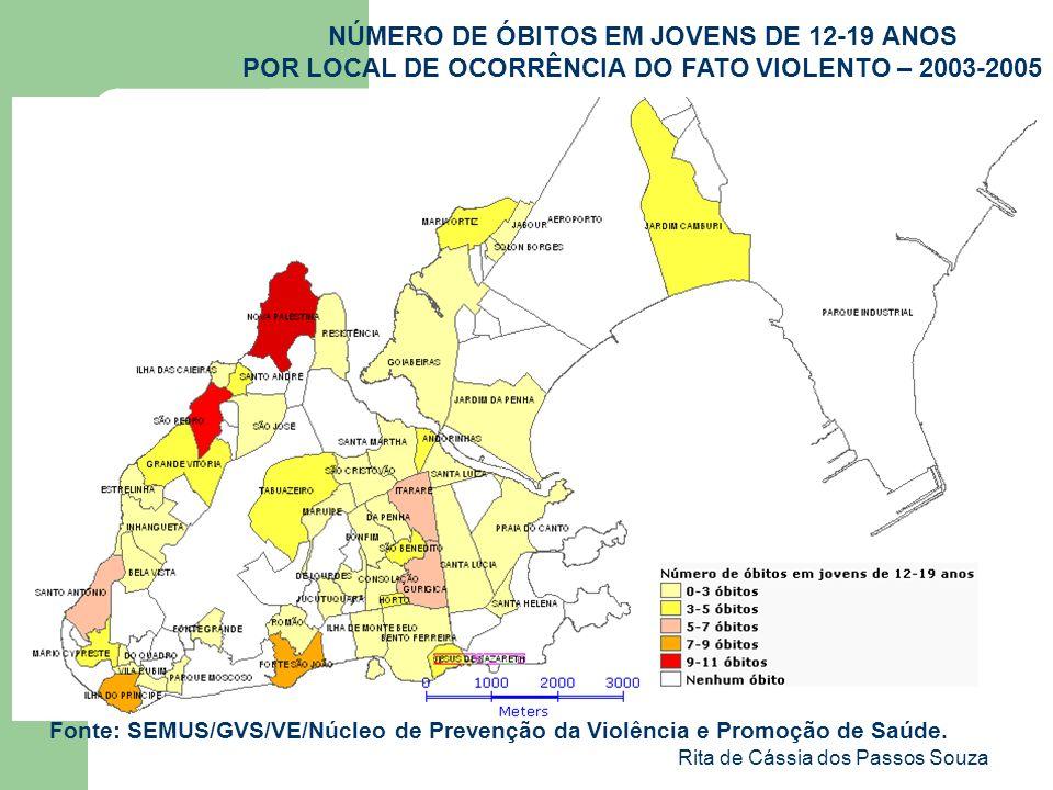 Rita de Cássia dos Passos Souza NÚMERO DE ÓBITOS EM JOVENS DE 12-19 ANOS POR LOCAL DE OCORRÊNCIA DO FATO VIOLENTO – 2003-2005 Fonte: SEMUS/GVS/VE/Núcl
