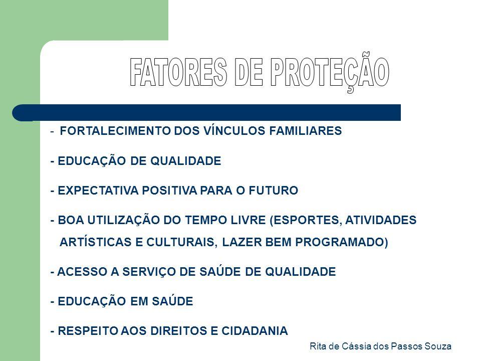 Rita de Cássia dos Passos Souza -FORTALECIMENTO DOS VÍNCULOS FAMILIARES - EDUCAÇÃO DE QUALIDADE - EXPECTATIVA POSITIVA PARA O FUTURO - BOA UTILIZAÇÃO