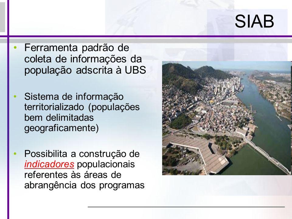 SIAB Ferramenta padrão de coleta de informações da população adscrita à UBS Sistema de informação territorializado (populações bem delimitadas geograf
