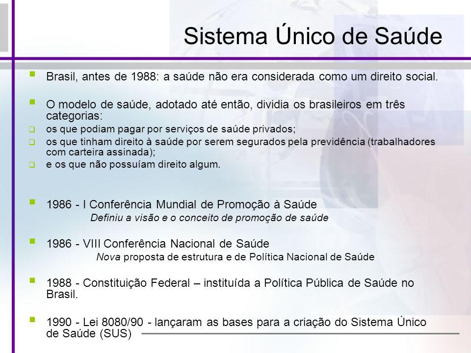 Sistema Único de Saúde Brasil, antes de 1988: a saúde não era considerada como um direito social. O modelo de saúde, adotado até então, dividia os bra