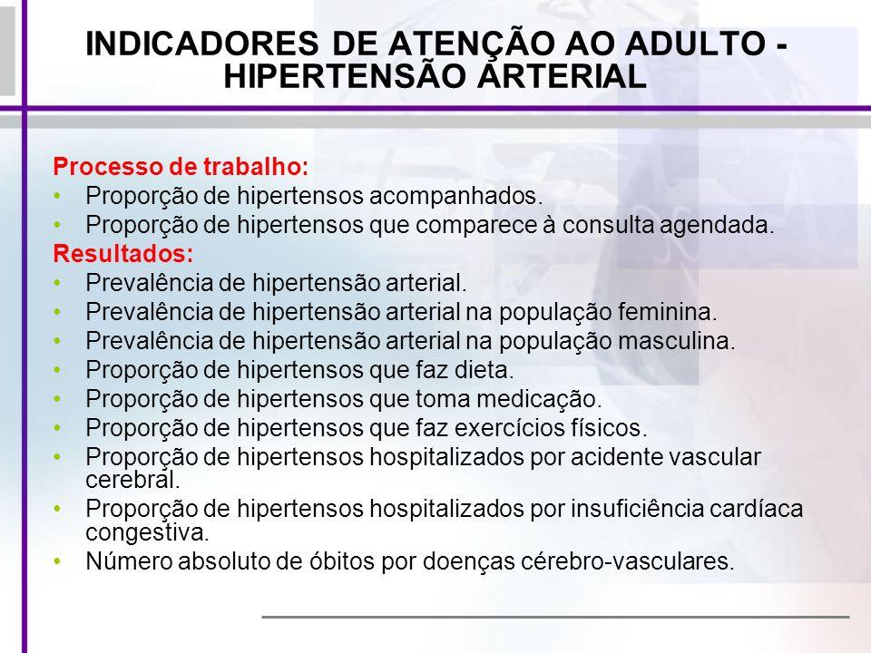 INDICADORES DE ATENÇÃO AO ADULTO - HIPERTENSÃO ARTERIAL Processo de trabalho: Proporção de hipertensos acompanhados. Proporção de hipertensos que comp