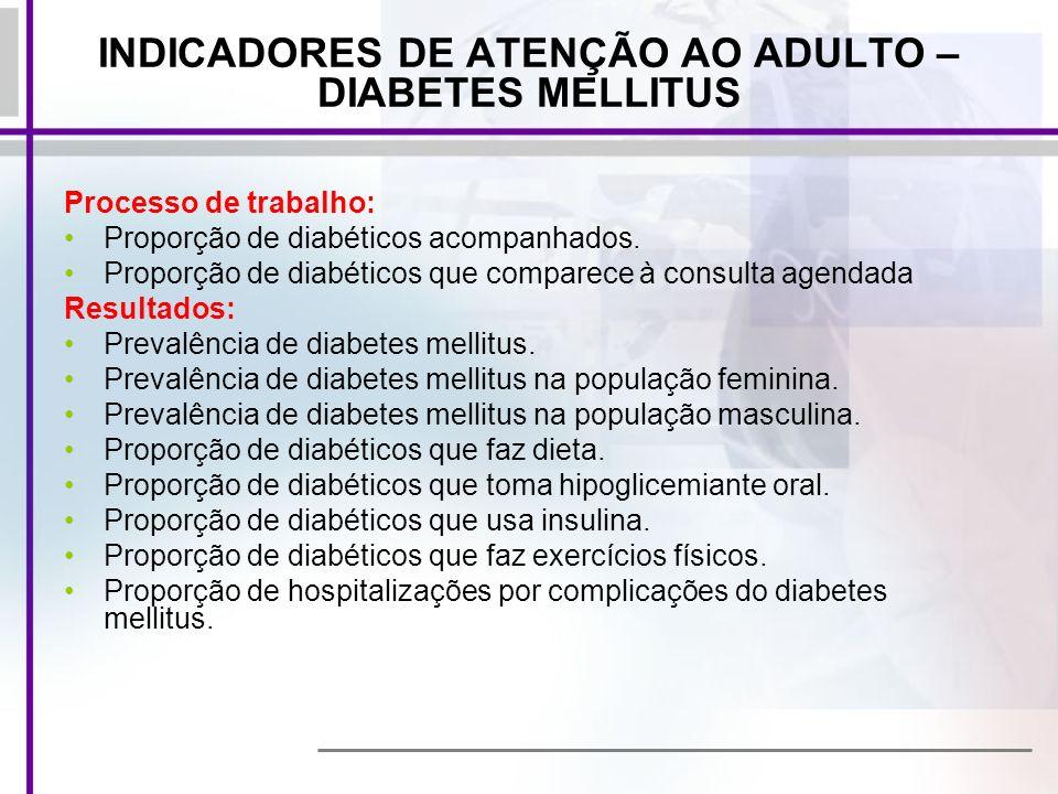 INDICADORES DE ATENÇÃO AO ADULTO – DIABETES MELLITUS Processo de trabalho: Proporção de diabéticos acompanhados. Proporção de diabéticos que comparece