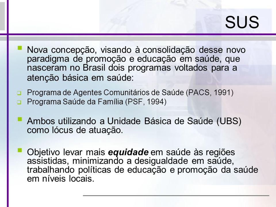 Nova concepção, visando à consolidação desse novo paradigma de promoção e educação em saúde, que nasceram no Brasil dois programas voltados para a ate