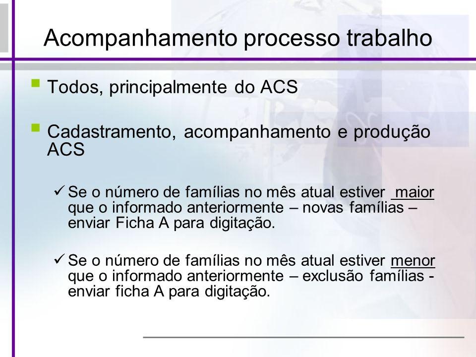 Acompanhamento processo trabalho Todos, principalmente do ACS Cadastramento, acompanhamento e produção ACS Se o número de famílias no mês atual estive