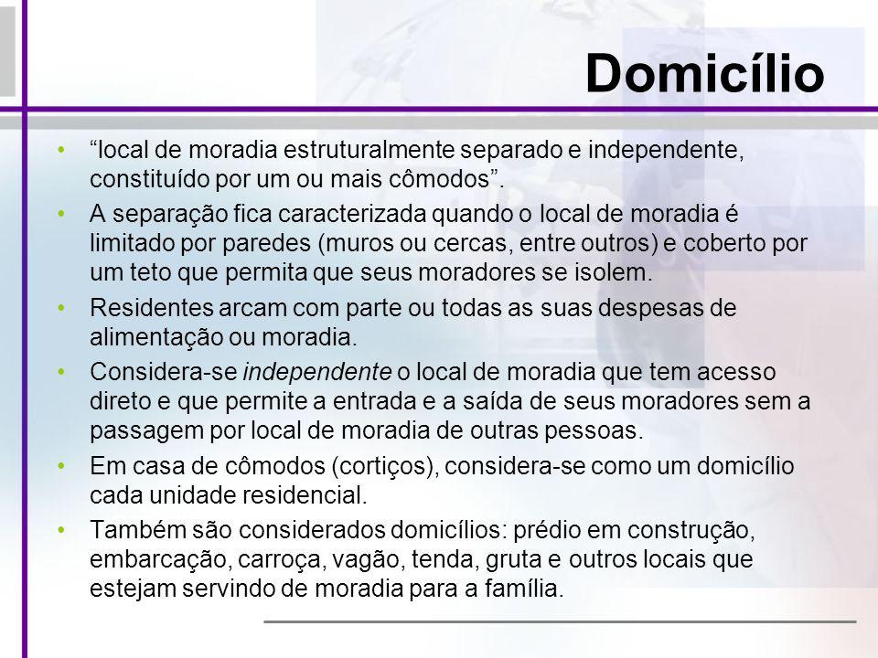 Domicílio local de moradia estruturalmente separado e independente, constituído por um ou mais cômodos. A separação fica caracterizada quando o local