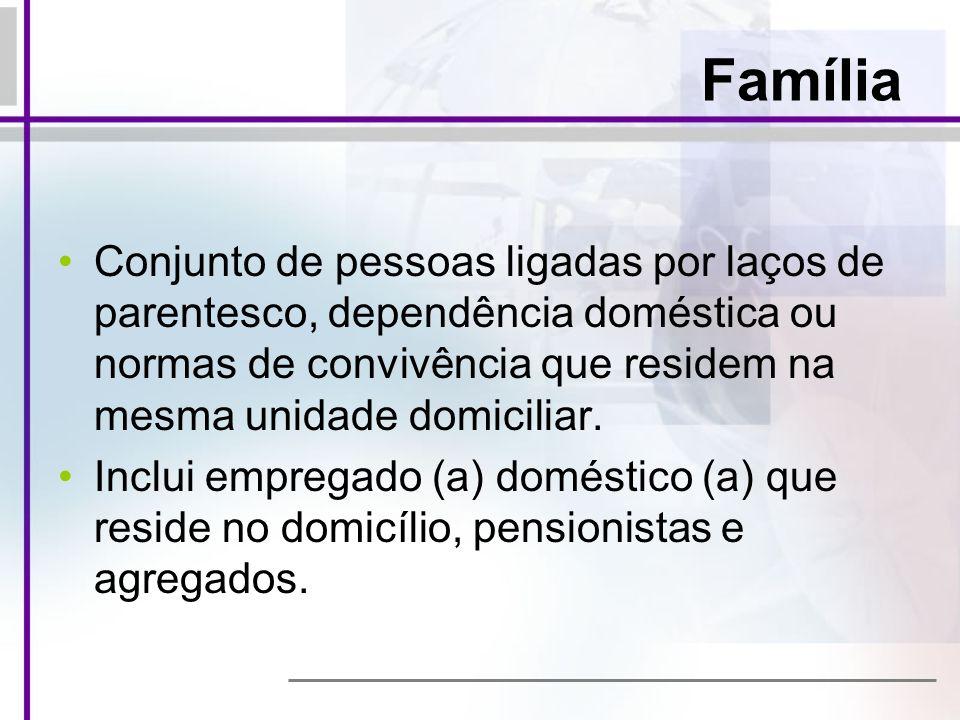 Família Conjunto de pessoas ligadas por laços de parentesco, dependência doméstica ou normas de convivência que residem na mesma unidade domiciliar. I