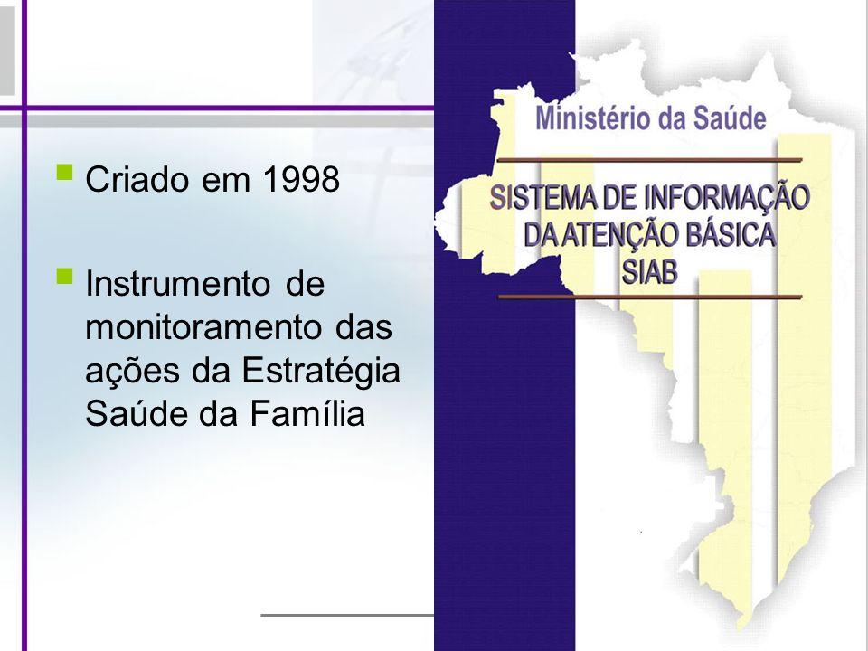 Criado em 1998 Instrumento de monitoramento das ações da Estratégia Saúde da Família