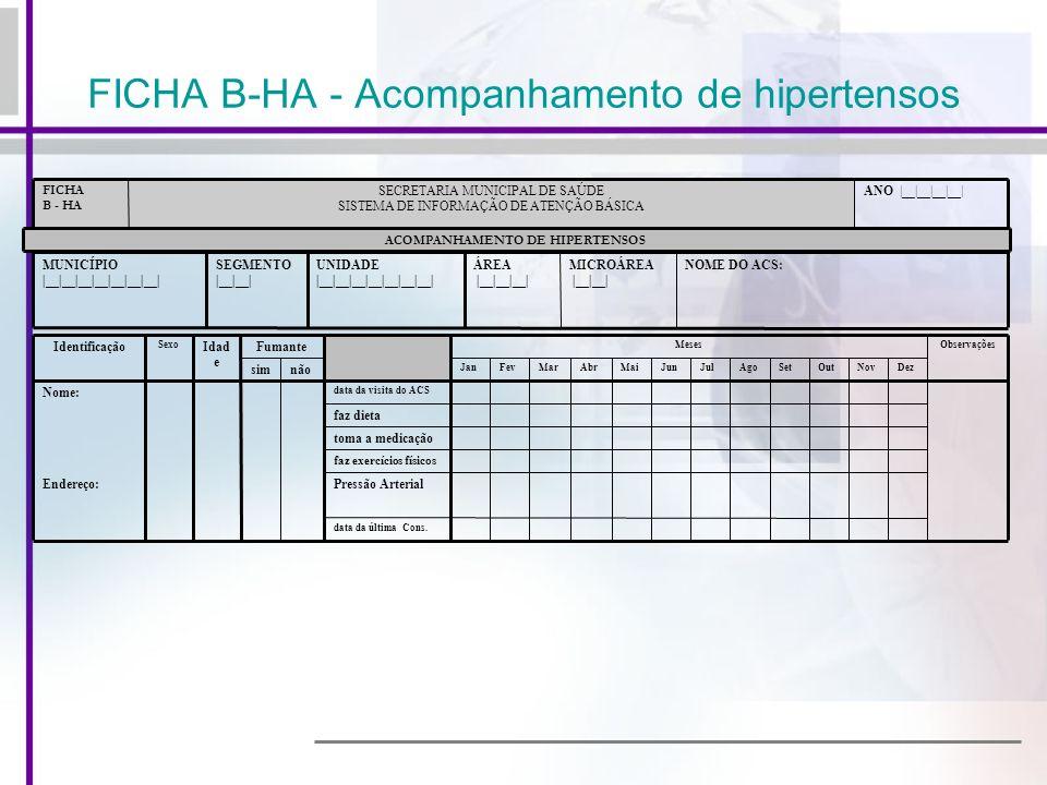 FICHA B-HA - Acompanhamento de hipertensos NOME DO ACS:MICROÁREA |__|__| ÁREA |__|__|__| UNIDADE |__|__|__|__|__|__|__| SEGMENTO |__|__| MUNICÍPIO |__
