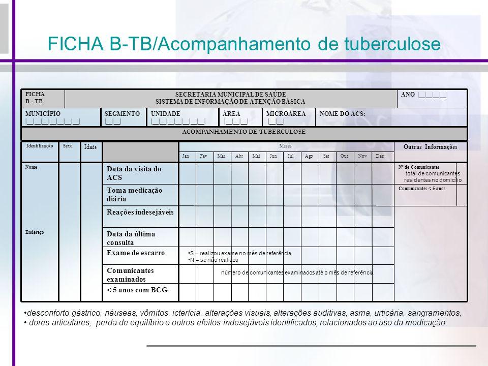 FICHA B-TB/Acompanhamento de tuberculose NOME DO ACS:MICROÁREA |__|__| ÁREA |__|__|__| UNIDADE |__|__|__|__|__|__|__| SEGMENTO |__|__| MUNICÍPIO |__|_