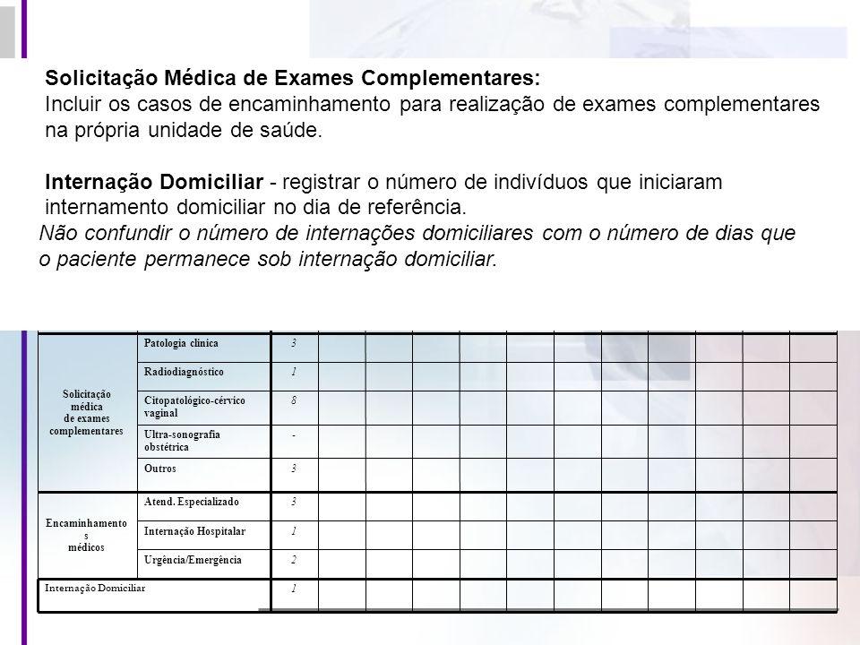 Solicitação Médica de Exames Complementares: Incluir os casos de encaminhamento para realização de exames complementares na própria unidade de saúde.