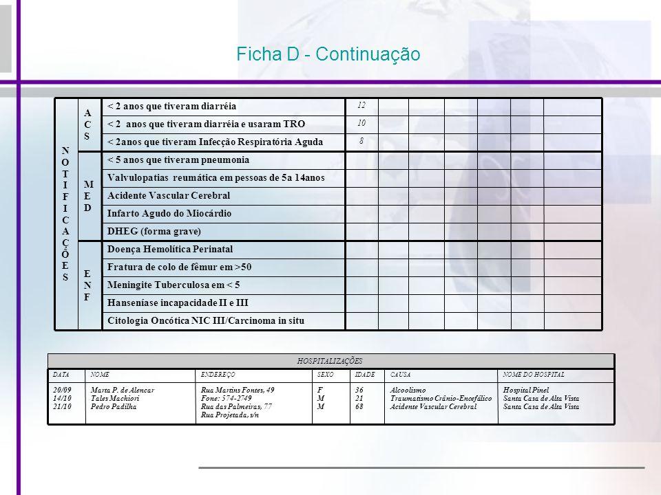 Hospital Pinel Santa Casa de Alta Vista Alcoolismo Traumatismo Crânio-Encefálico Acidente Vascular Cerebral 36 21 68 FMMFMM Rua Martins Fontes, 49 Fon