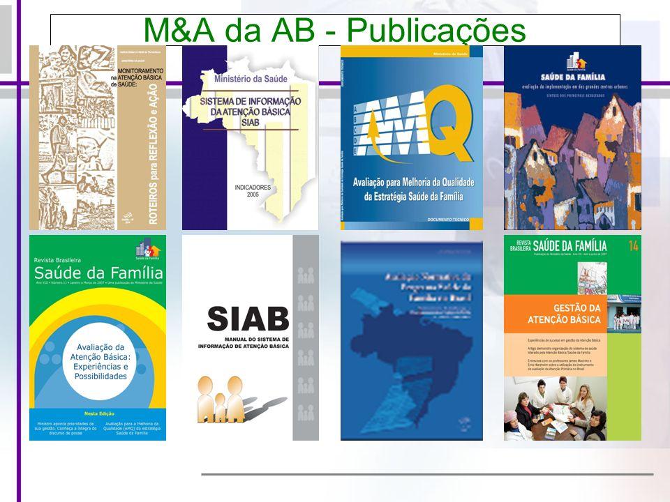 M&A da AB - Publicações