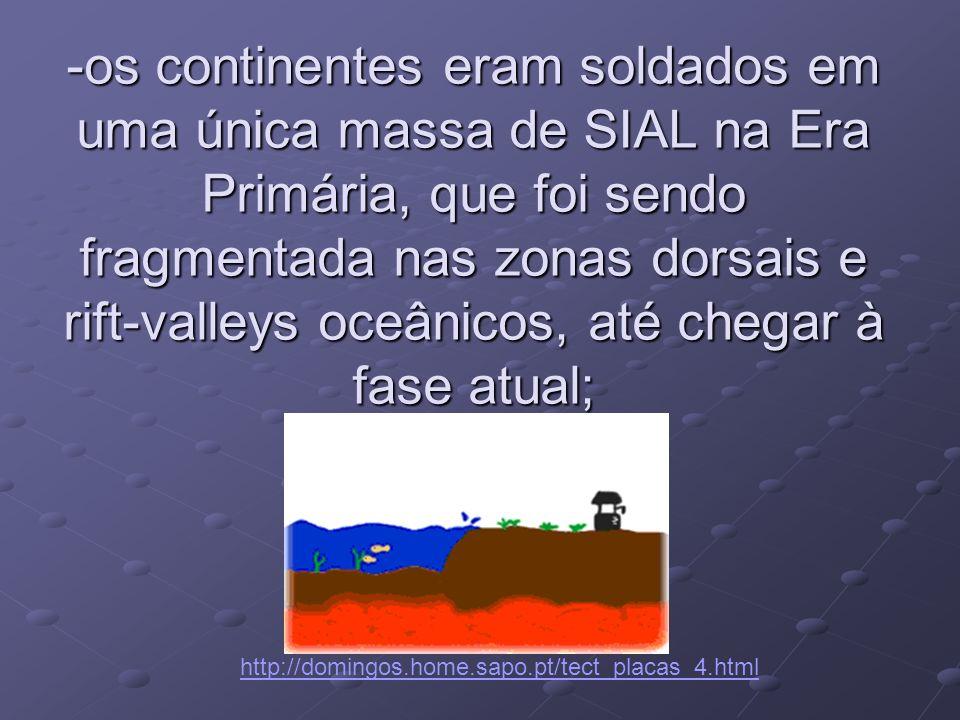 -os continentes eram soldados em uma única massa de SIAL na Era Primária, que foi sendo fragmentada nas zonas dorsais e rift-valleys oceânicos, até ch