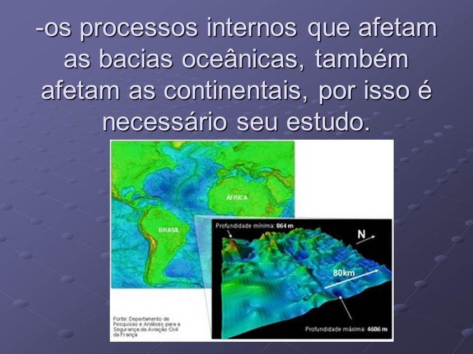O relevo submarino unidades básicas do relevo dos oceanos: -plataforma continental -bacias abissais ou oceânicas -cristas ou dorsais oceânicas -fossas submarinas