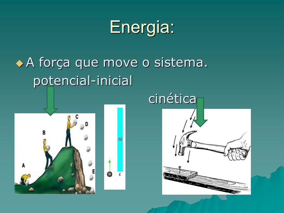 Energia: A força que move o sistema. A força que move o sistema. potencial-inicial potencial-inicial cinética cinética