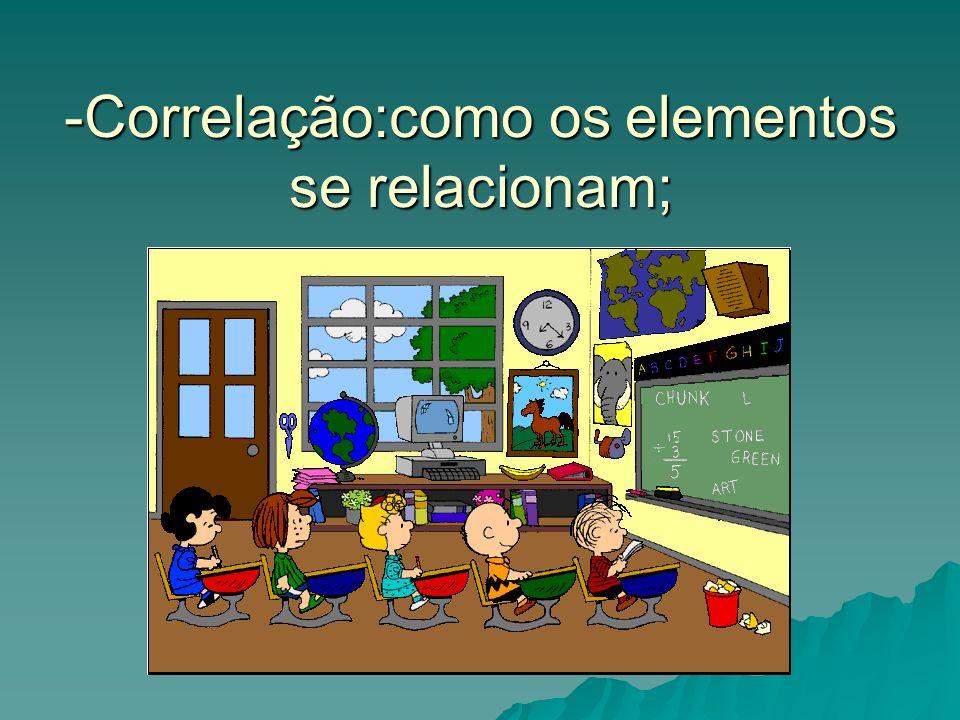 -Correlação:como os elementos se relacionam;