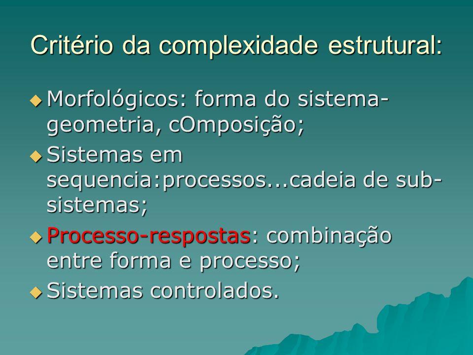 Critério da complexidade estrutural: Morfológicos: forma do sistema- geometria, cOmposição; Morfológicos: forma do sistema- geometria, cOmposição; Sis