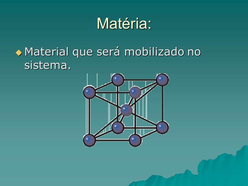 Matéria: Material que será mobilizado no sistema. Material que será mobilizado no sistema.