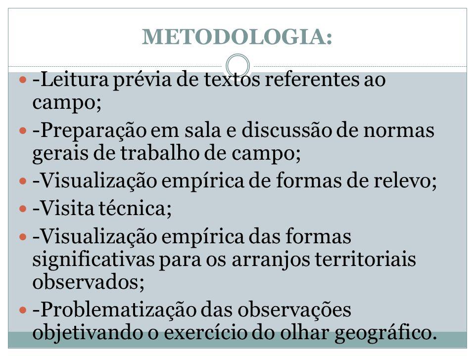 METODOLOGIA: -Leitura prévia de textos referentes ao campo; -Preparação em sala e discussão de normas gerais de trabalho de campo; -Visualização empír