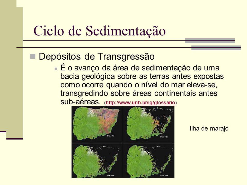 Ciclo de Sedimentação Depósitos de Transgressão É o avanço da área de sedimentação de uma bacia geológica sobre as terras antes expostas como ocorre q