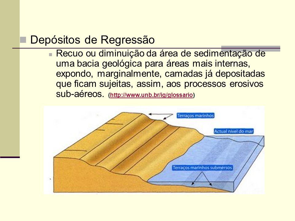 Depósitos de Regressão Recuo ou diminuição da área de sedimentação de uma bacia geológica para áreas mais internas, expondo, marginalmente, camadas já