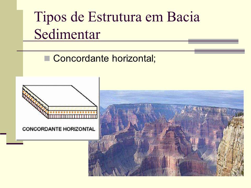 Tipos de Estrutura em Bacia Sedimentar Concordante horizontal;