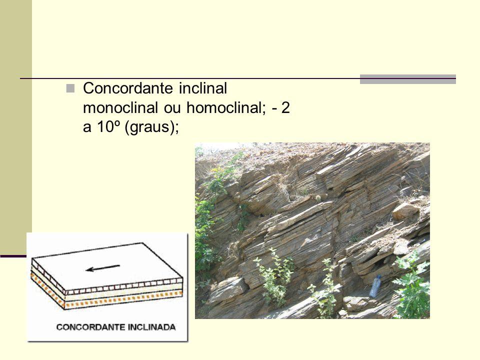 Concordante inclinal monoclinal ou homoclinal; - 2 a 10º (graus);