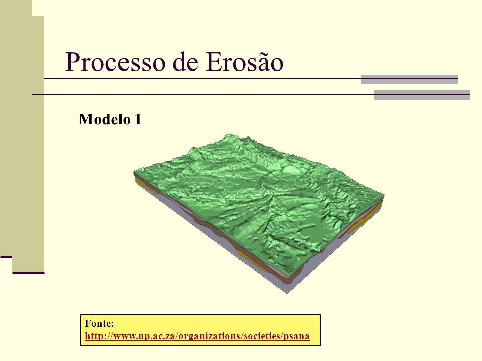 Processo de Erosão Fonte: http://www.up.ac.za/organizations/societies/psana Modelo 1