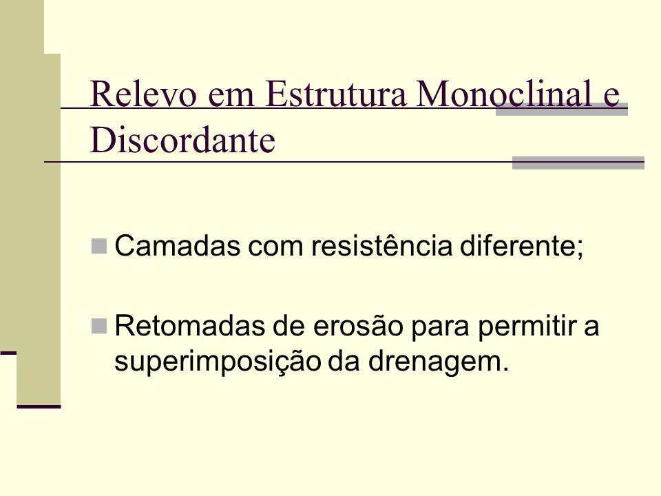 Relevo em Estrutura Monoclinal e Discordante Camadas com resistência diferente; Retomadas de erosão para permitir a superimposição da drenagem.