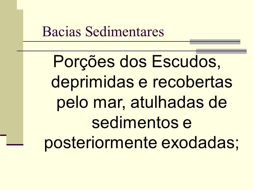 Área da Bacia Sedimentar do Paraná com suas seqüências estratigráficas. Adaptado de Milani, 1997.