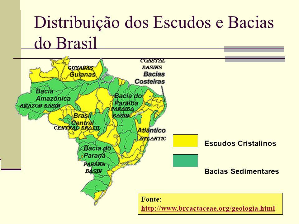 Distribuição dos Escudos e Bacias do Brasil Escudos Cristalinos Bacias Sedimentares Fonte: http://www.brcactaceae.org/geologia.html http://www.brcacta