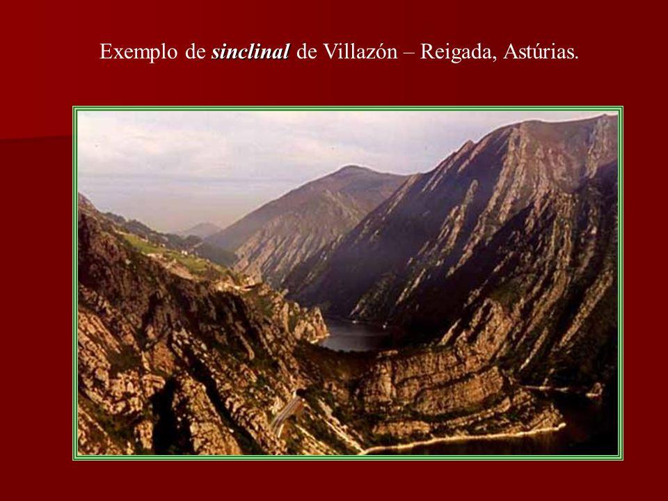 sinclinal Exemplo de sinclinal de Villazón – Reigada, Astúrias.