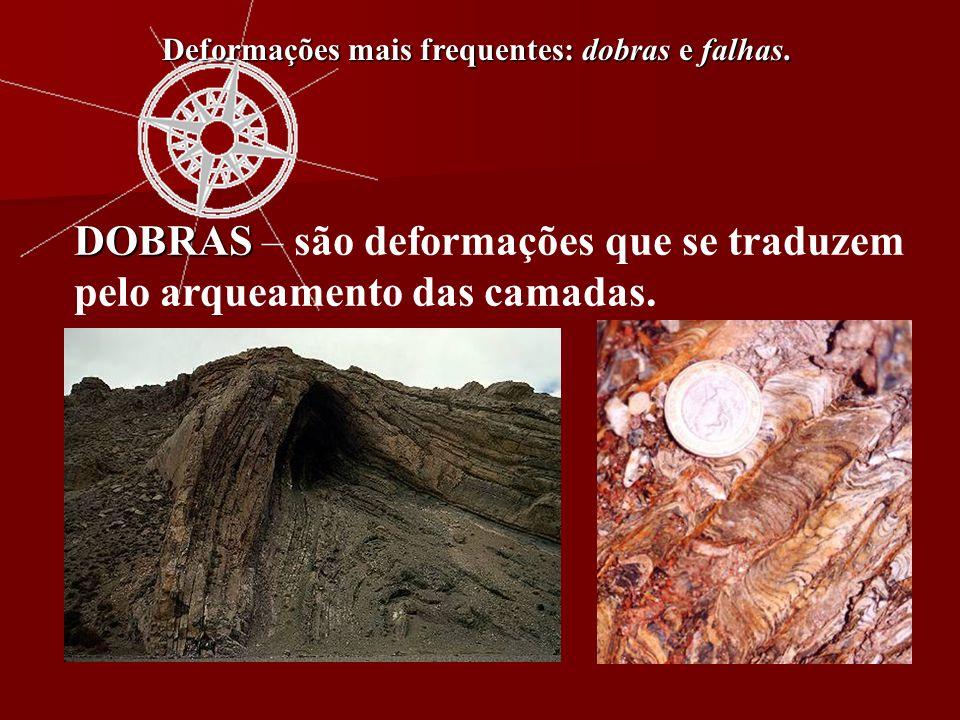 Deformações mais frequentes: dobras e falhas. DOBRAS DOBRAS – são deformações que se traduzem pelo arqueamento das camadas.