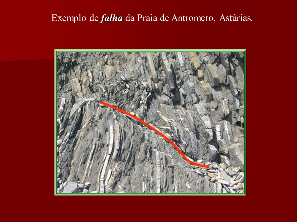 falha Exemplo de falha da Praia de Antromero, Astúrias.