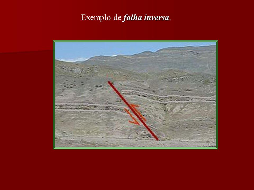 falha inversa Exemplo de falha inversa.