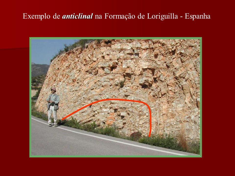 anticlinal Exemplo de anticlinal na Formação de Loriguilla - Espanha