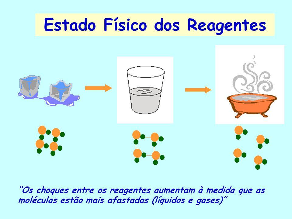 Fatores que Influenciam uma Reação Química Estado físico dos reagentes; Estado Cristalino dos reagentes; Reagentes em soluções; Área de contato entre