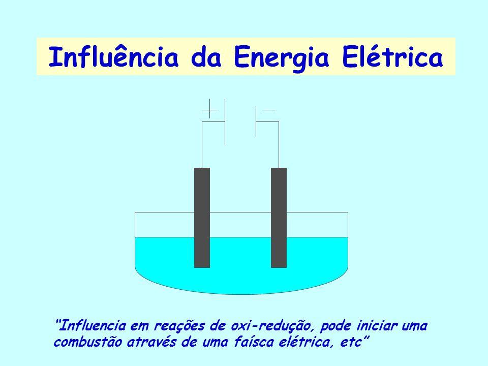 Influência da Temperatura e das Radiações A Tempertaura e Radiações aumentam a energia cinética das partículas dos reagentes aumentando o número de ch