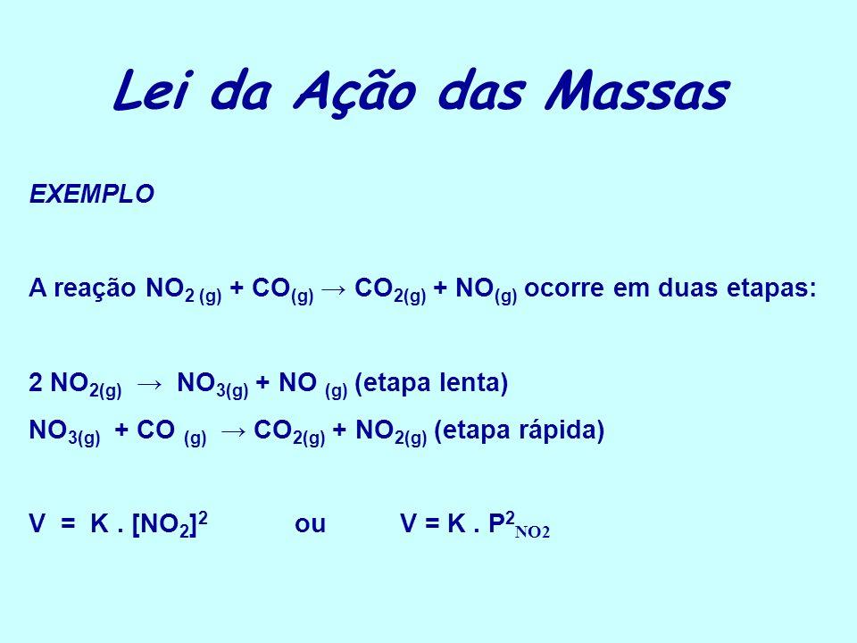 Lei da Ação das Massas Observações: 1)Para reações que ocorrem em uma única etapa (reações elementares), as potências normalmente coincidem com os coe