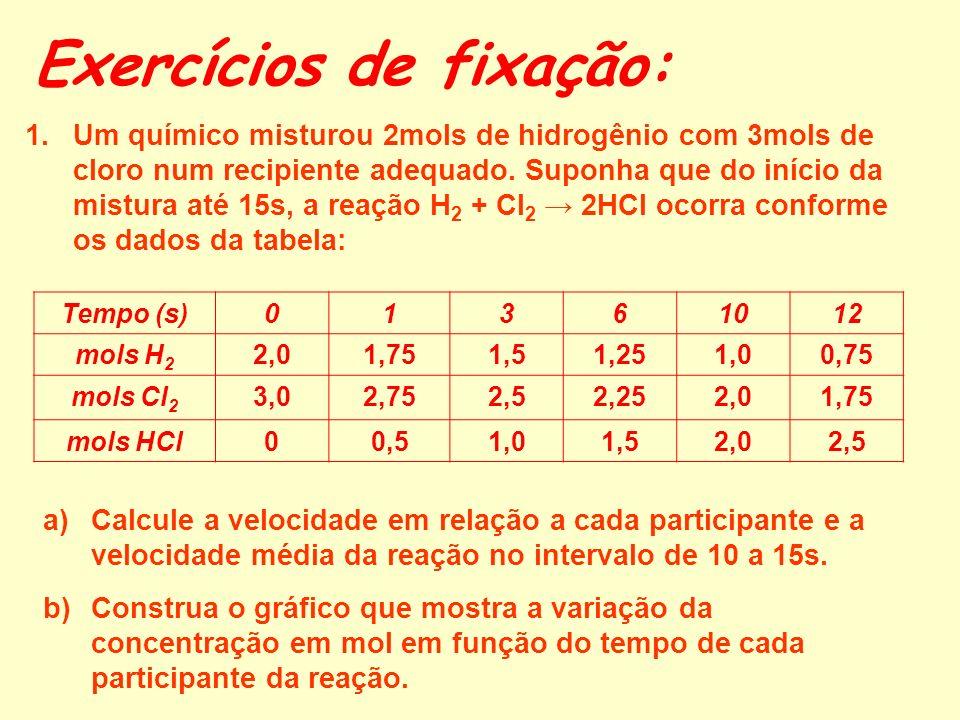 Medida da Velocidade Velocidade Média: V m = V r = V P = n / c.t, onde c é o coeficiente estequiométrico correspondente a cada substância que particip