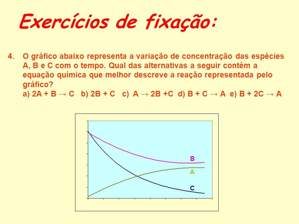 Exercícios de fixação: 2.Um químico realizou a reação de decomposição do ácido carbônico: H 2 CO 3 H 2 O + CO 2. Mediu a concentração molar de CO2 nos