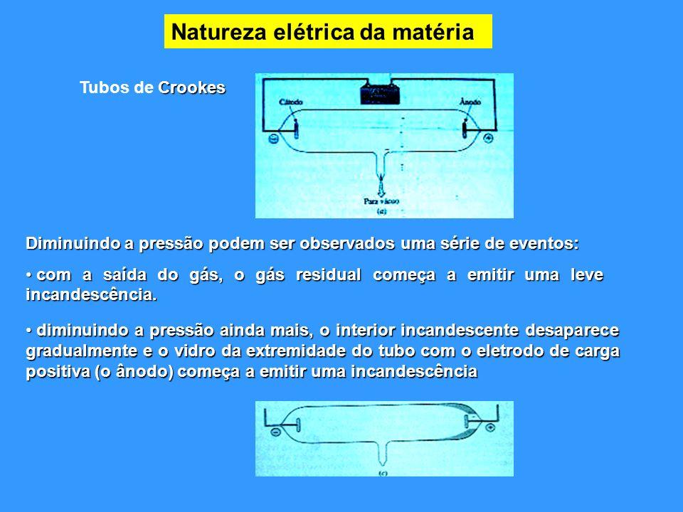 Natureza elétrica da matéria Crookes Tubos de Crookes Diminuindo a pressão podem ser observados uma série de eventos: com a saída do gás, o gás residu