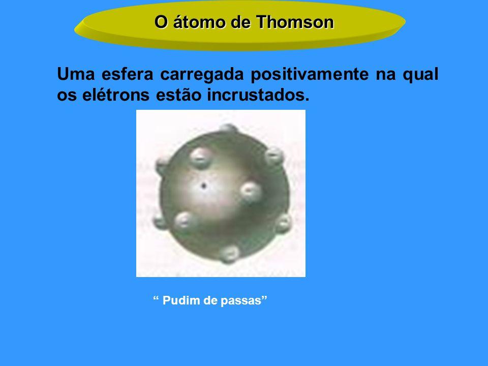 O átomo de Thomson Uma esfera carregada positivamente na qual os elétrons estão incrustados. Pudim de passas