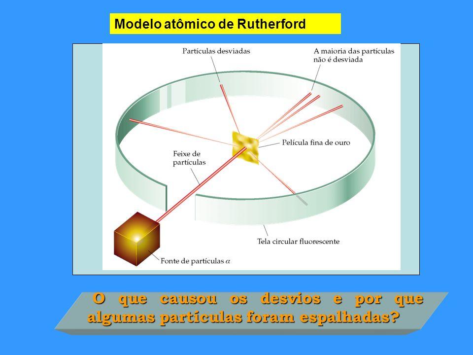 Modelo atômico de Rutherford O que causou os desvios e por que algumas partículas foram espalhadas? O que causou os desvios e por que algumas partícul