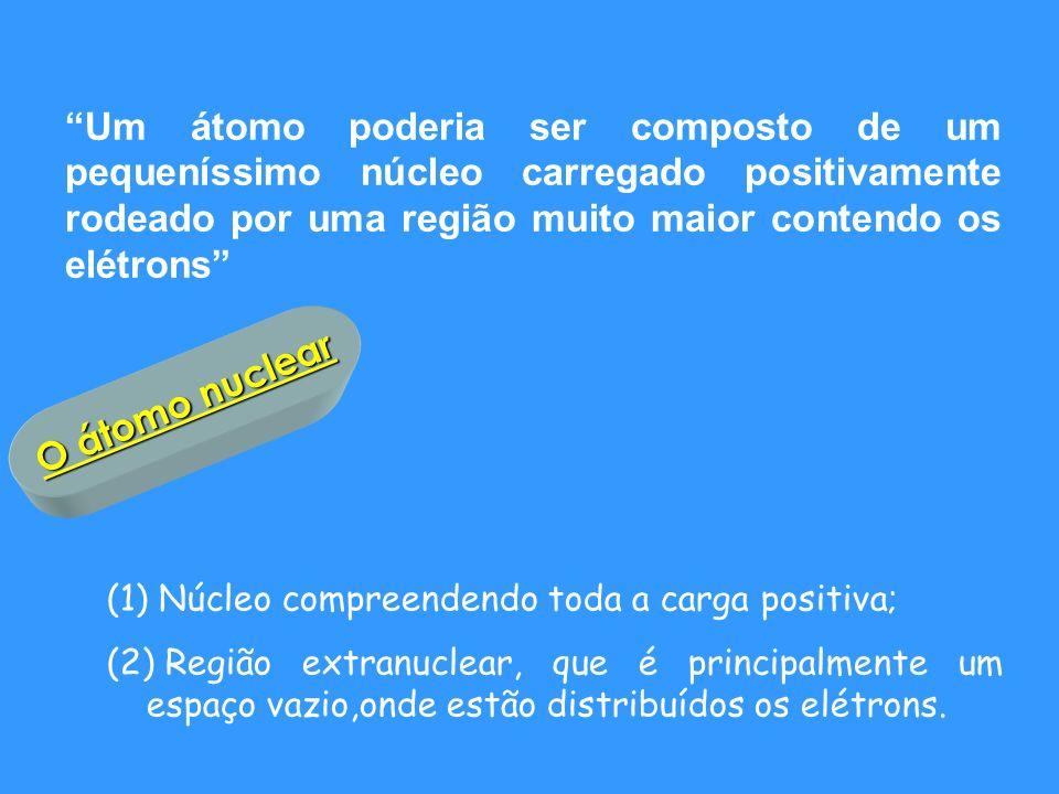 Um átomo poderia ser composto de um pequeníssimo núcleo carregado positivamente rodeado por uma região muito maior contendo os elétrons O átomo nuclea