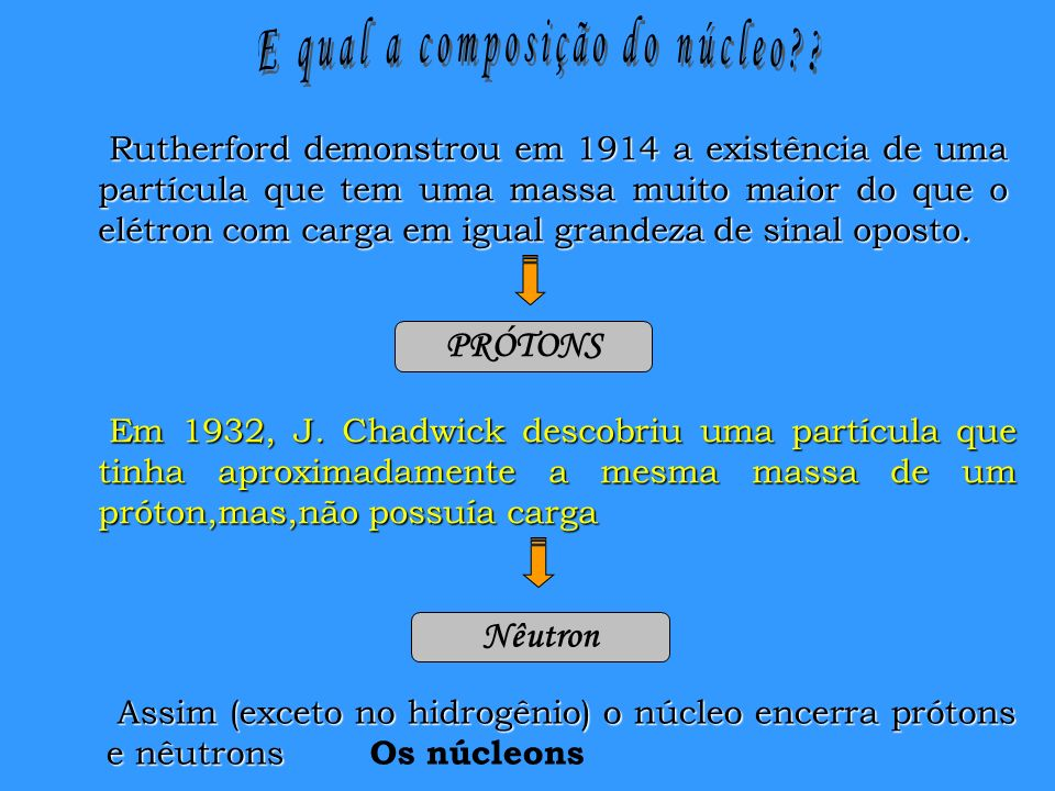 Rutherford demonstrou em 1914 a existência de uma partícula que tem uma massa muito maior do que o elétron com carga em igual grandeza de sinal oposto