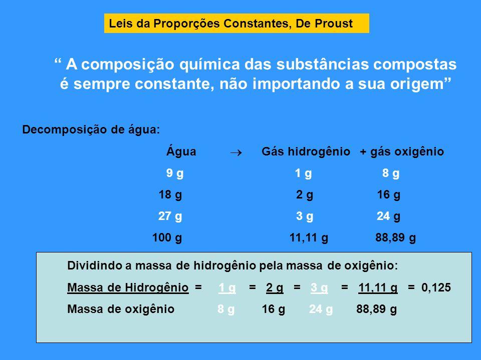Decomposição do gás carbônico: gás carbônico carbono + gás oxigênio 11 g 3 g 8 g 22 g 6 g 16 g 44 g 12 g 32 g 100 g 27,27 g 72,73 g Dividindo a massa de carbono pela massa de oxigênio: Massa de Carbono = 3 g = 6 g = 12 g = 27,27 g = 0,375 Massa de Oxigênio = 8 g 16 g 32 g 72,73 g