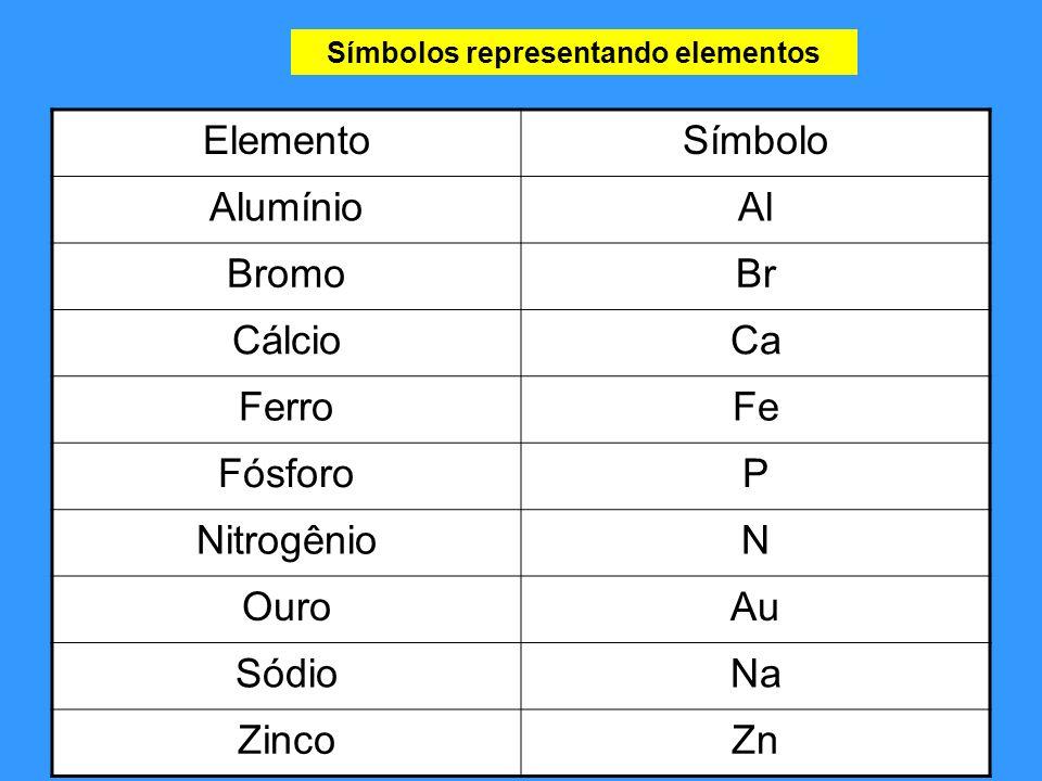 Símbolos representando elementos ElementoSímbolo AlumínioAl BromoBr CálcioCa FerroFe FósforoP NitrogênioN OuroAu SódioNa ZincoZn