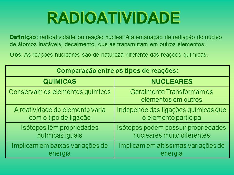 Fusão Nuclear Definição: é a junção de núcleos atômicos produzindo um núcleo maior, com liberação de uma quantidade enorme de energia 1 H 2 + 1 H 3 2 He 4 + 0 n 1