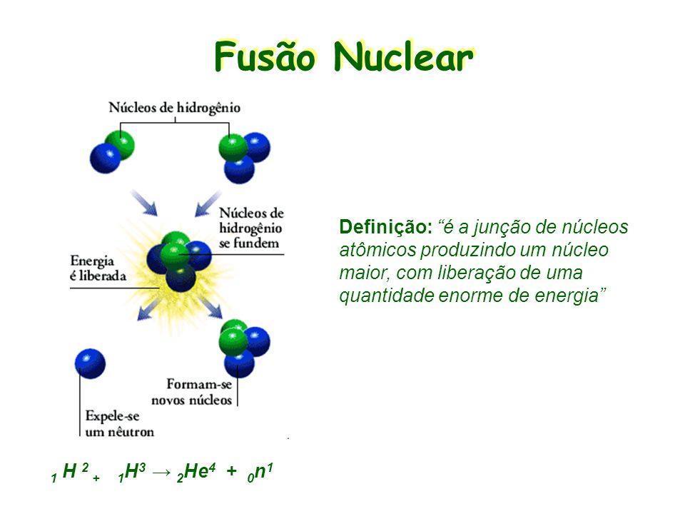 Fusão Nuclear Definição: é a junção de núcleos atômicos produzindo um núcleo maior, com liberação de uma quantidade enorme de energia 1 H 2 + 1 H 3 2